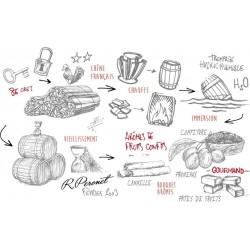 Clément rhum secrets de fûts Gourmand-clement-rhum-secrets-de-futs-gourmand